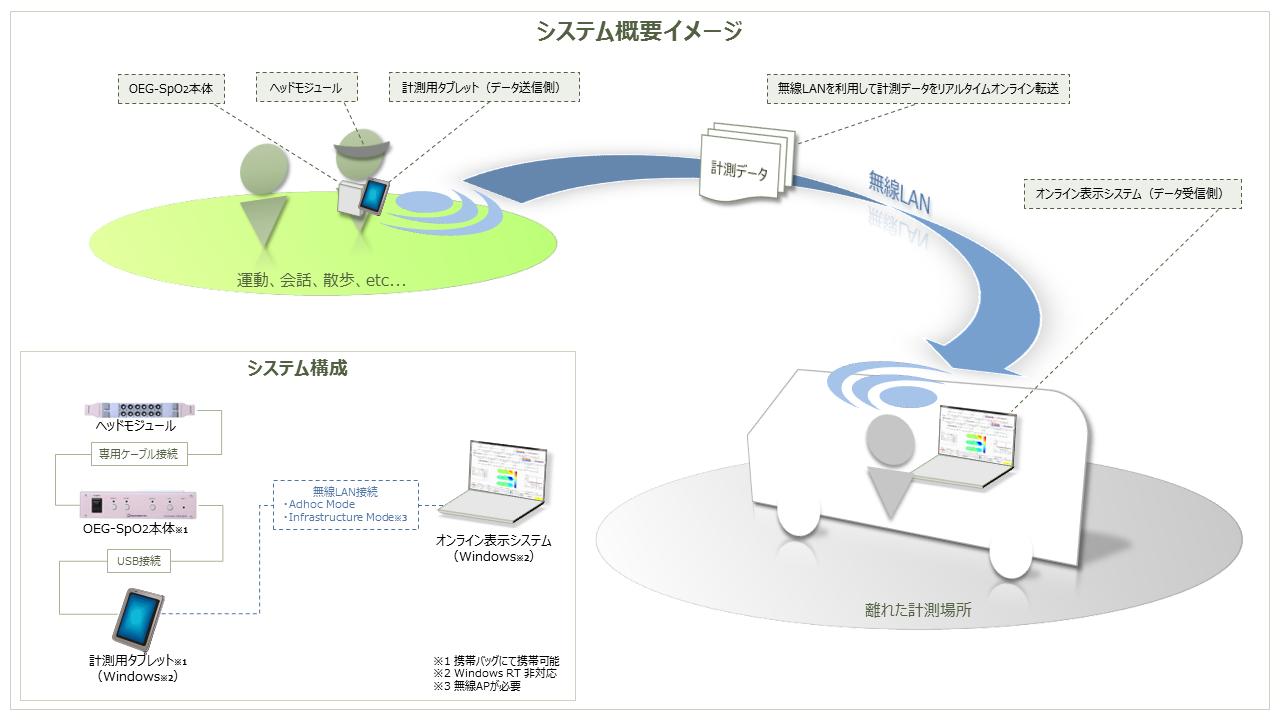システム概要イメージ図